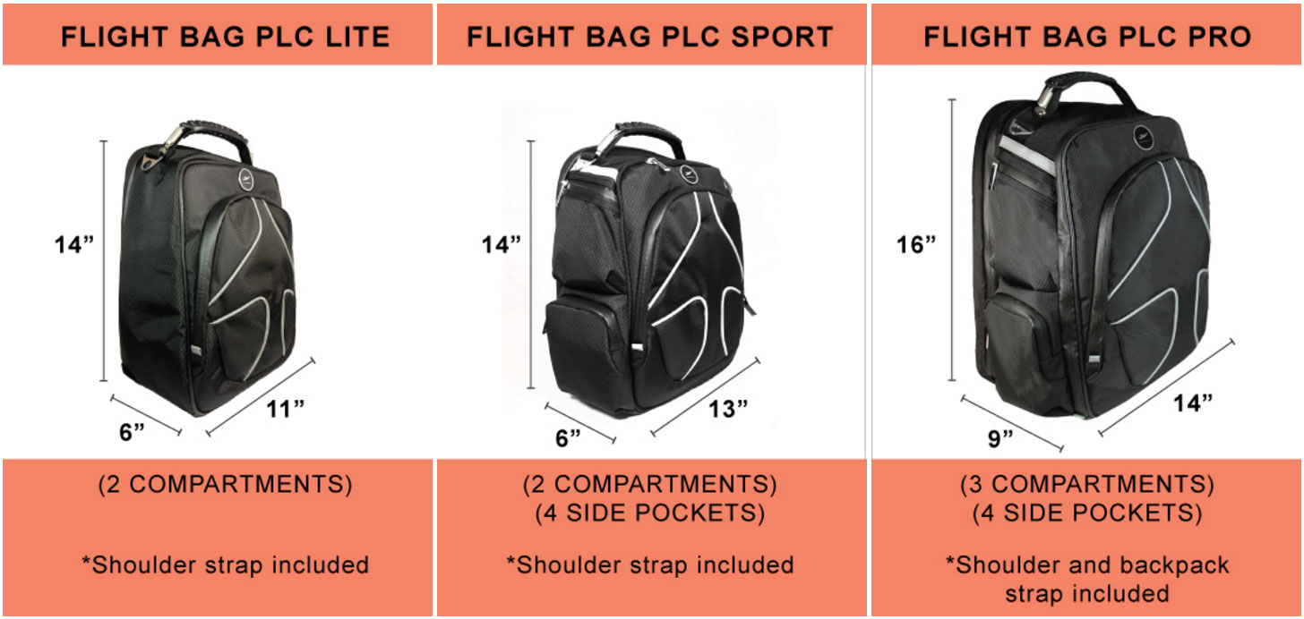602dda82543b The Flight Bag PLC™ Pro bag is designed by pilots for pilots to be the  ultimate flight bag for all aviators. This bag gives you the style