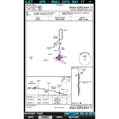 Garmin 696 Wiring Diagram - All Diagram Schematics on