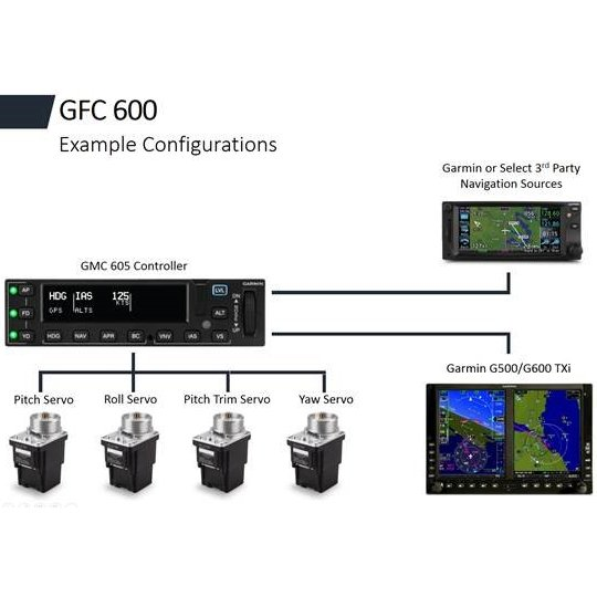 Picture of GFC 600, Picture 3