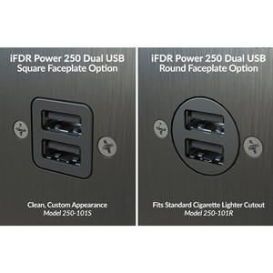 Picture of smartPower Dual (Panel-mount)